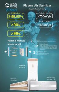 Plasma Air Sterilizer